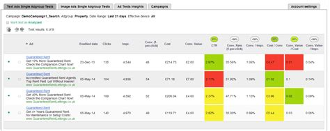 AdAlysis Launches To Make AdWords Ad Testing More