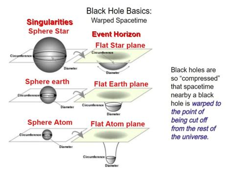 Flat Earth Research – The Earth is flat, pass it on