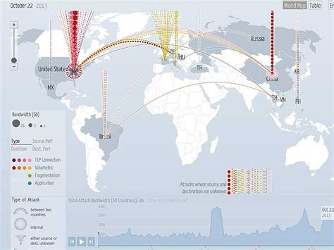 Map Shows Global Denial Of Service Attack - Business Insider